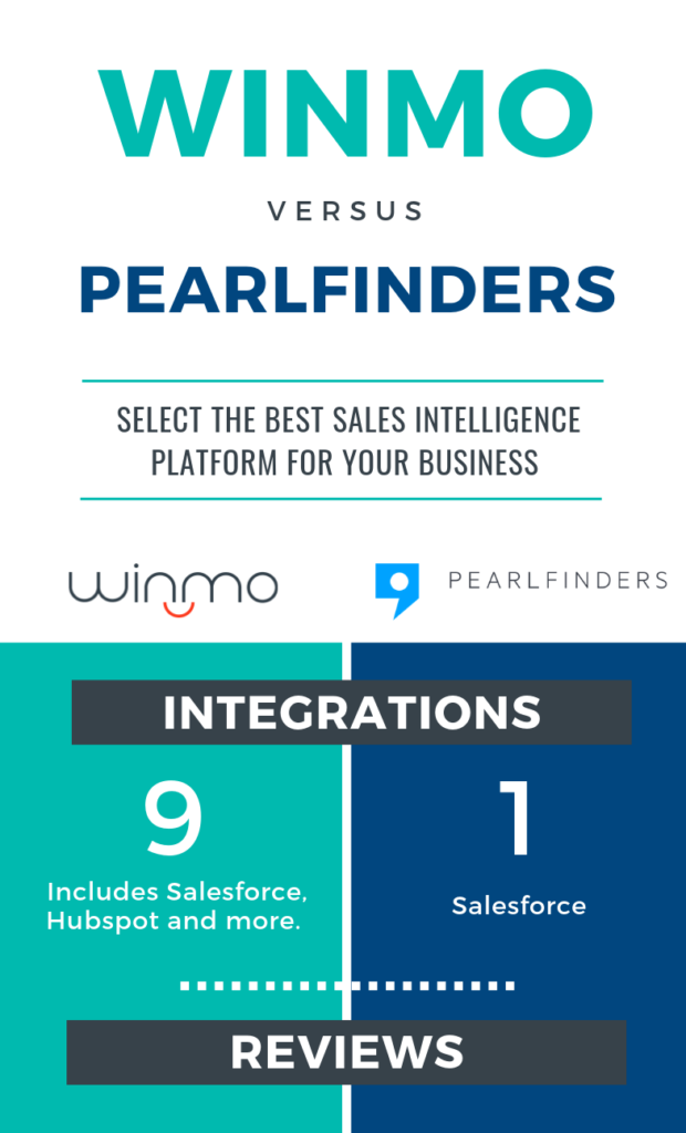 infographic explaining the points of comparison between Winmo and its competitor Pearlfinders